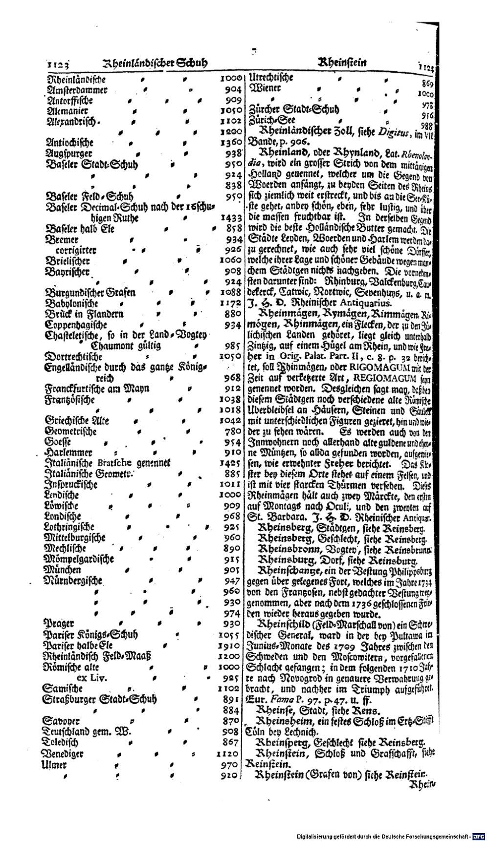 Bd. 31, Seite 0575.